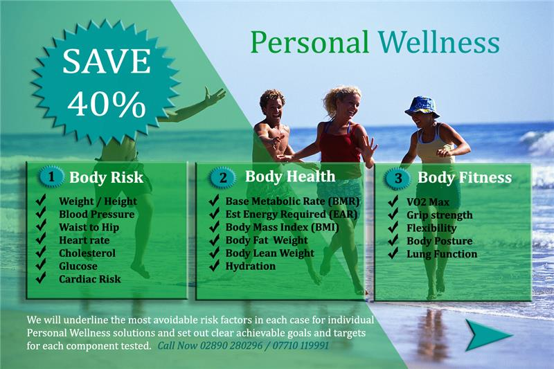Personal Wellness Assessment